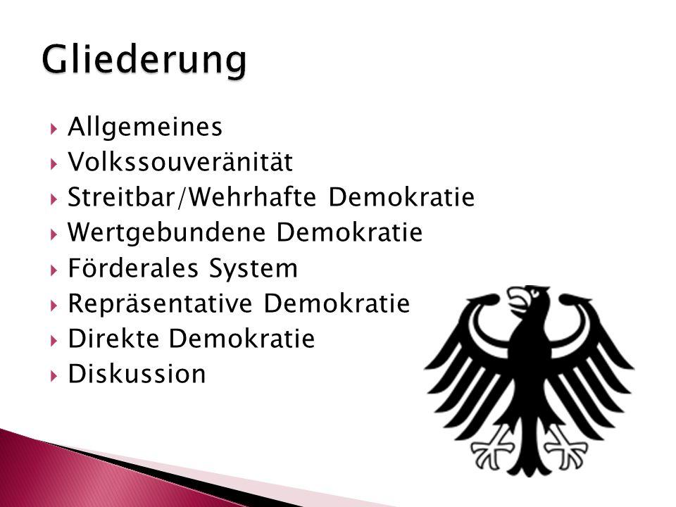 Gliederung Allgemeines Volkssouveränität