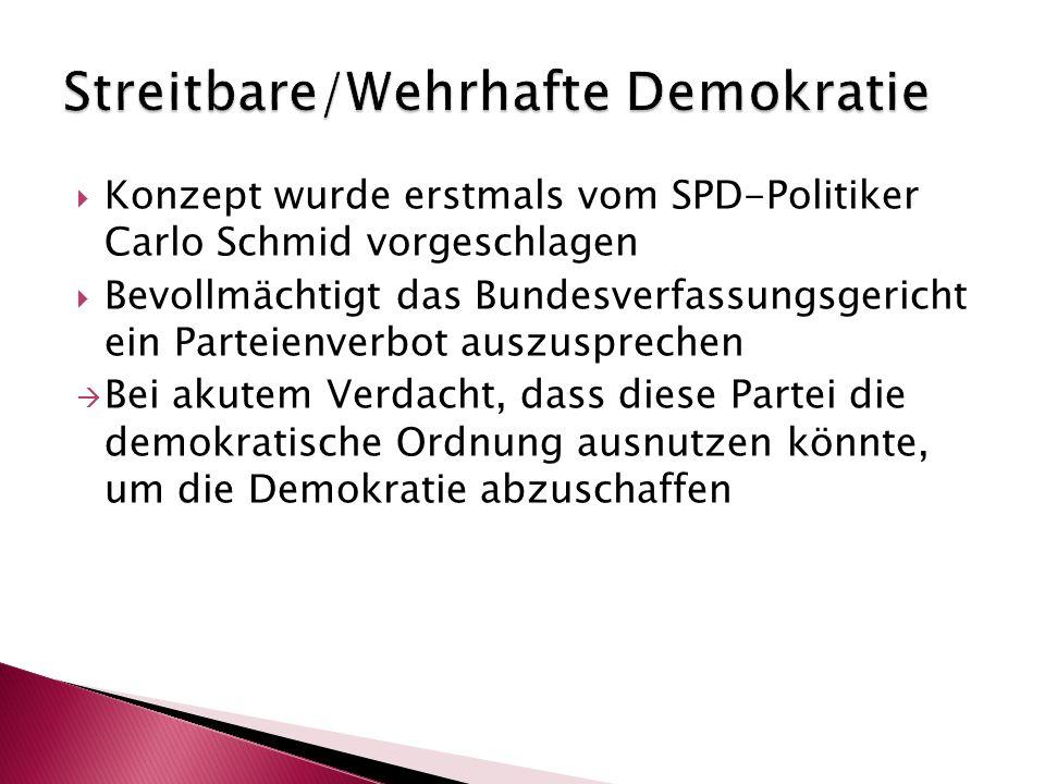 Streitbare/Wehrhafte Demokratie