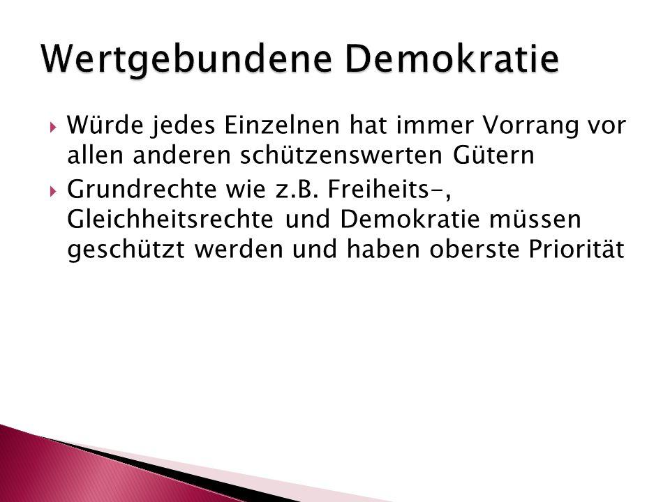 Wertgebundene Demokratie