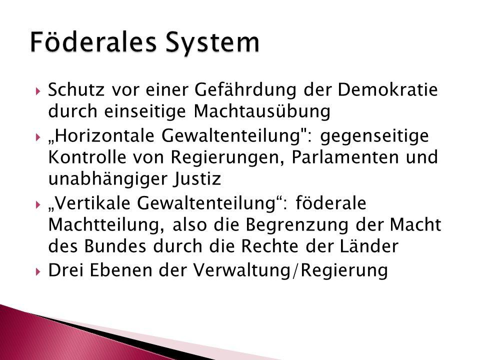 Föderales System Schutz vor einer Gefährdung der Demokratie durch einseitige Machtausübung.