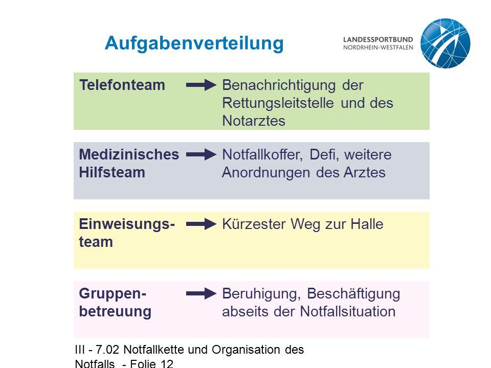 Aufgabenverteilung Telefonteam