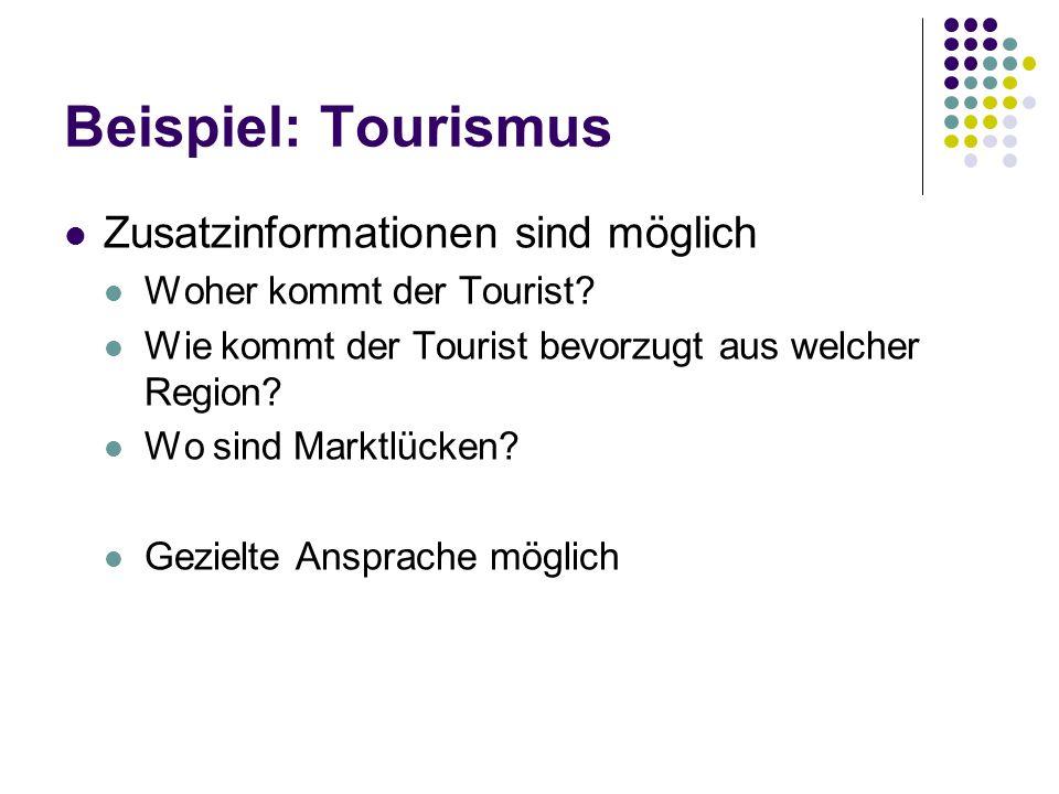 Beispiel: Tourismus Zusatzinformationen sind möglich