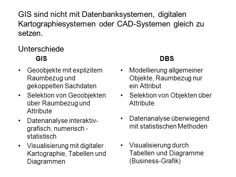 GIS sind nicht mit Datenbanksystemen, digitalen Kartographiesystemen oder CAD-Systemen gleich zu setzen. Unterschiede GIS DBS