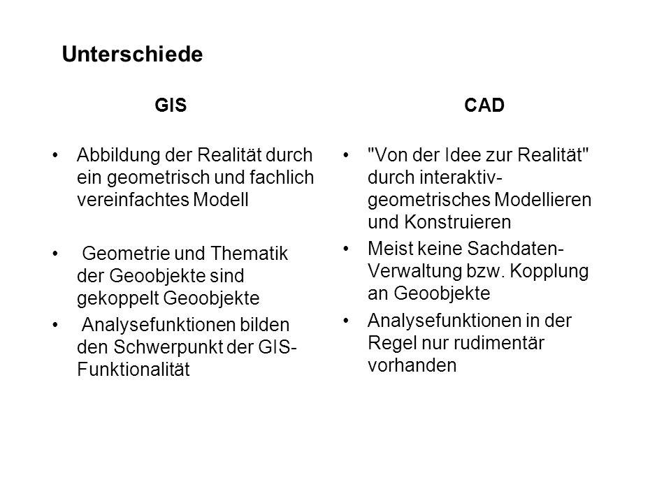 Unterschiede GIS CAD. Abbildung der Realität durch ein geometrisch und fachlich vereinfachtes Modell.