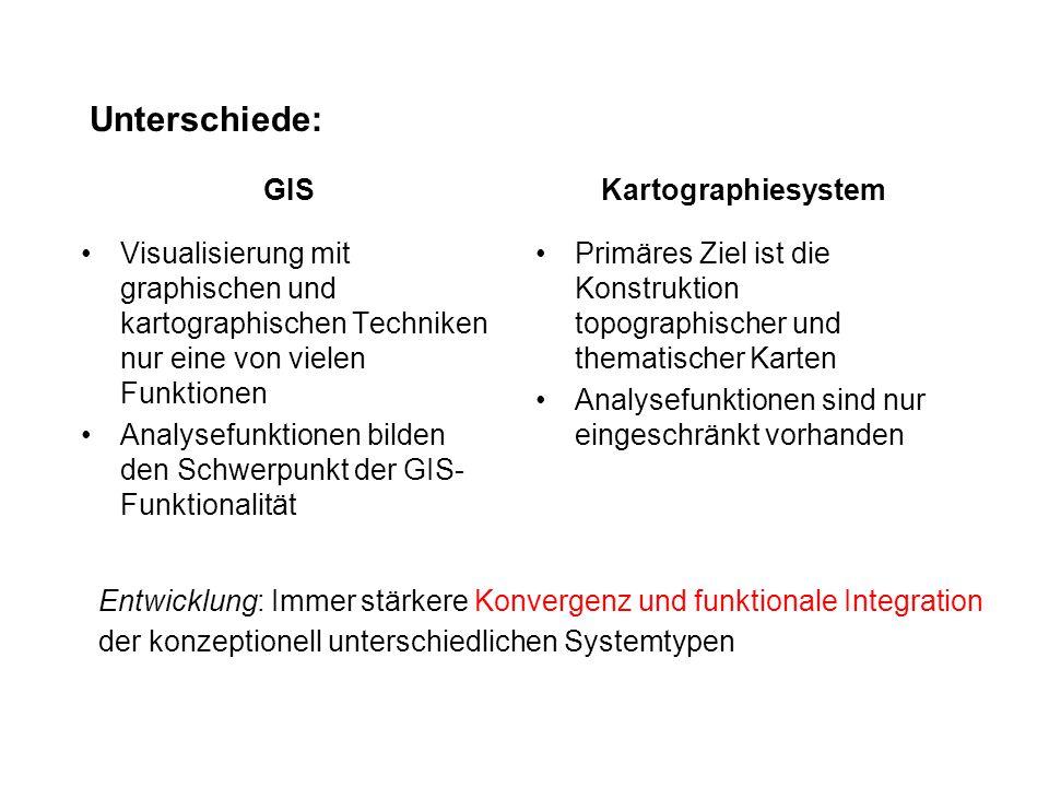 Unterschiede: GIS. Visualisierung mit graphischen und kartographischen Techniken nur eine von vielen Funktionen.
