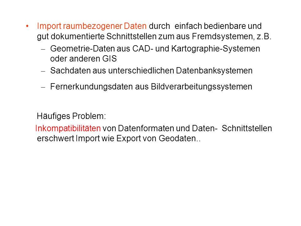 Import raumbezogener Daten durch einfach bedienbare und gut dokumentierte Schnittstellen zum aus Fremdsystemen, z.B.