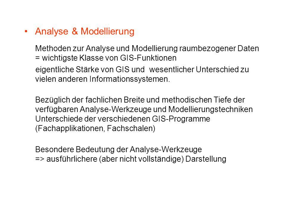Analyse & Modellierung
