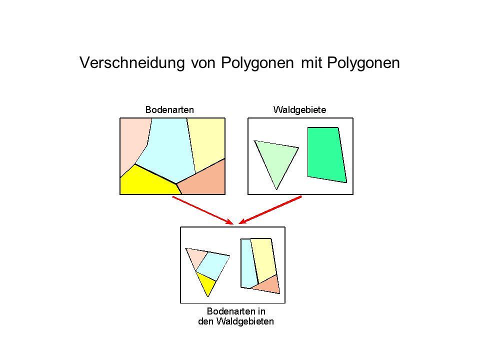 Verschneidung von Polygonen mit Polygonen
