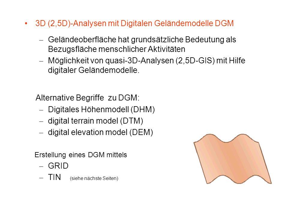 3D (2,5D)-Analysen mit Digitalen Geländemodelle DGM