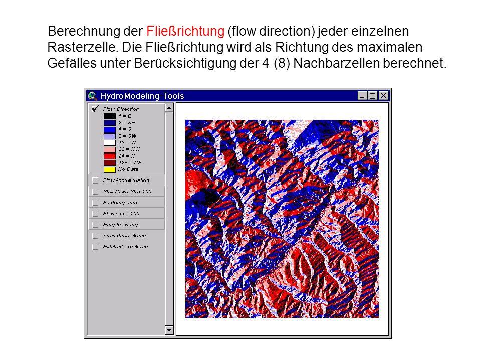 Berechnung der Fließrichtung (flow direction) jeder einzelnen Rasterzelle.