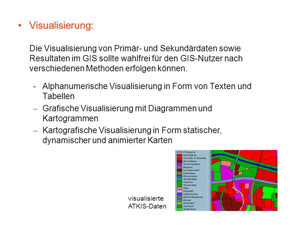 Visualisierung: