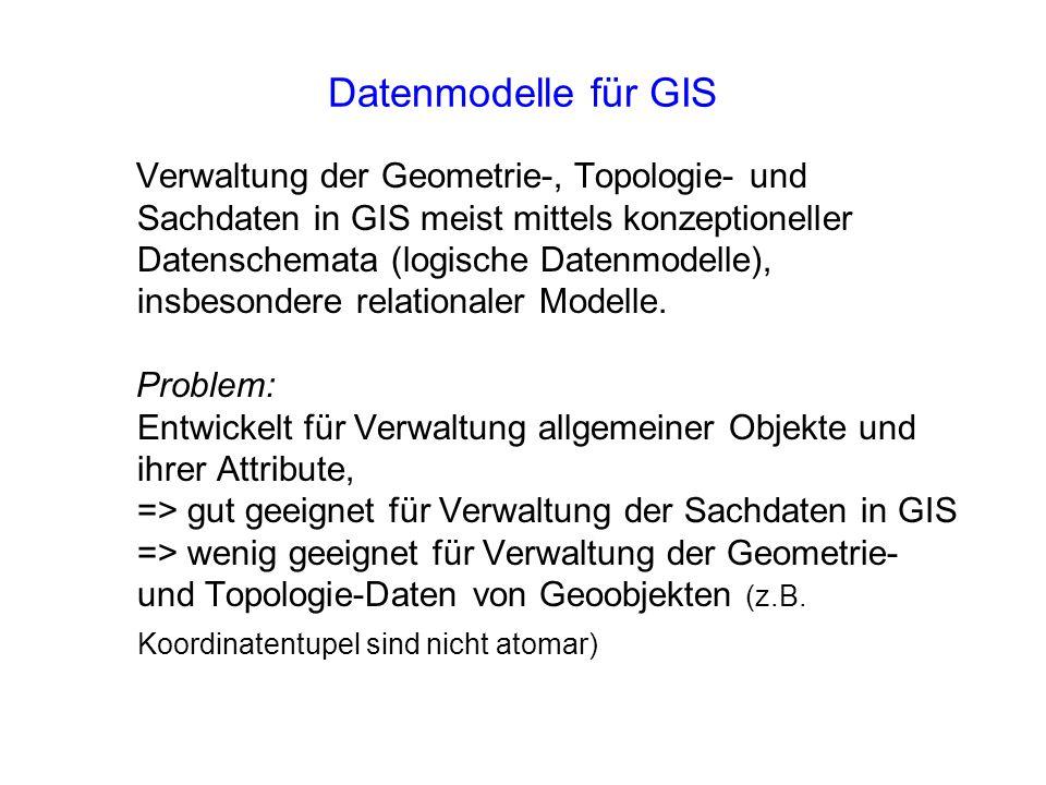Datenmodelle für GIS