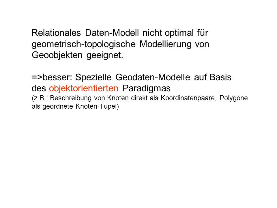 Relationales Daten-Modell nicht optimal für geometrisch-topologische Modellierung von Geoobjekten geeignet.