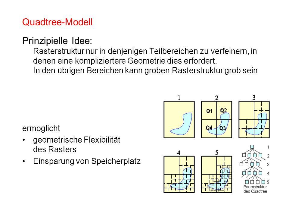 Quadtree-Modell