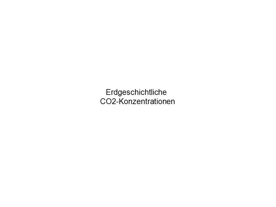 Erdgeschichtliche CO2-Konzentrationen