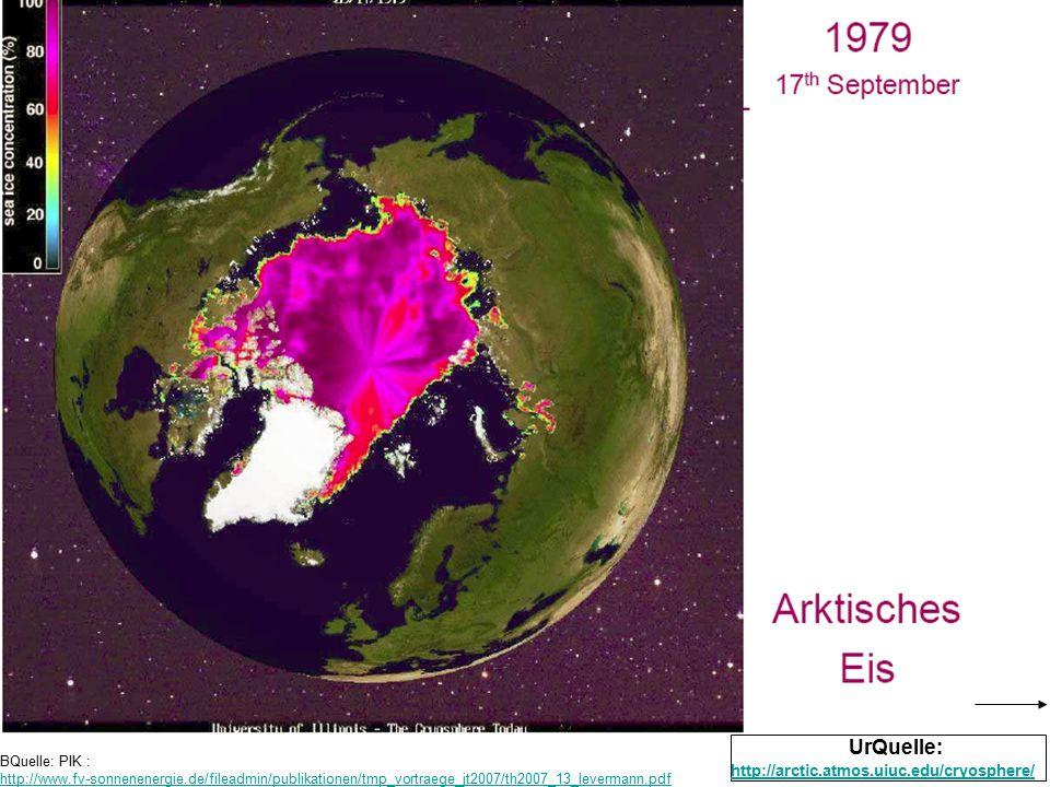 UrQuelle: http://arctic.atmos.uiuc.edu/cryosphere/