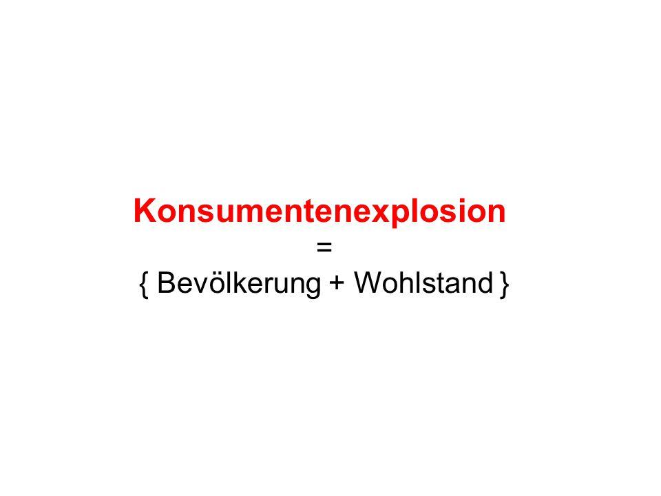 Konsumentenexplosion