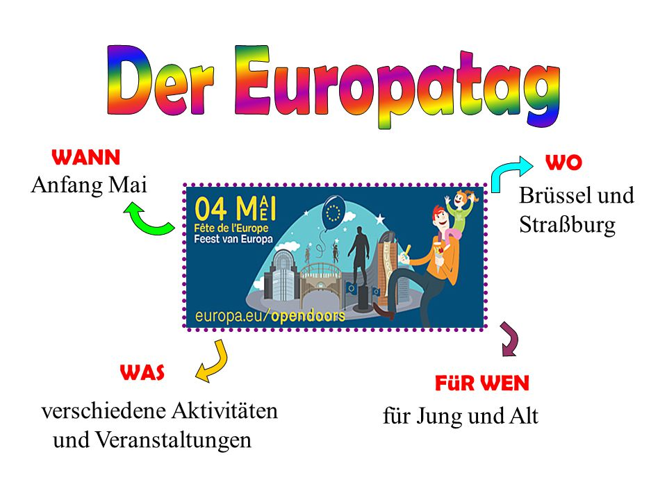 Der Europatag Anfang Mai Brüssel und Straßburg