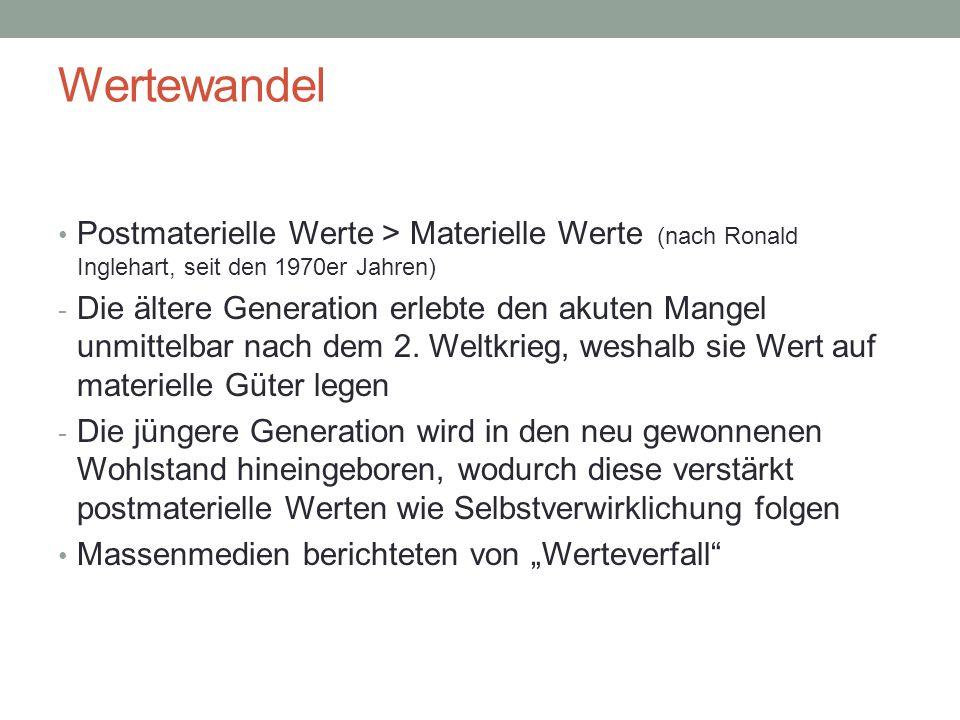 Wertewandel Postmaterielle Werte > Materielle Werte (nach Ronald Inglehart, seit den 1970er Jahren)