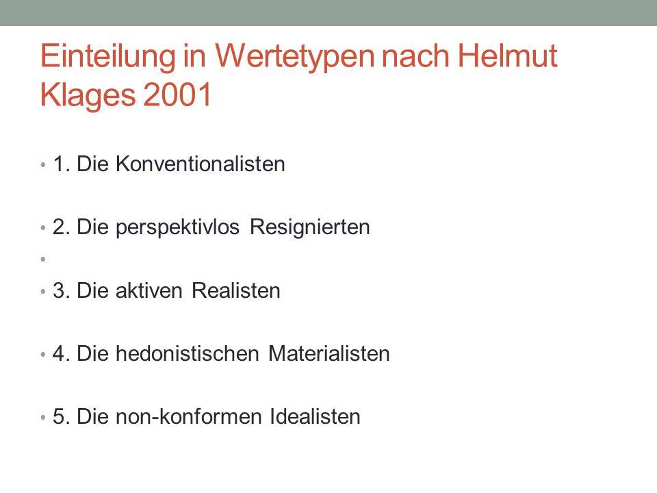 Einteilung in Wertetypen nach Helmut Klages 2001