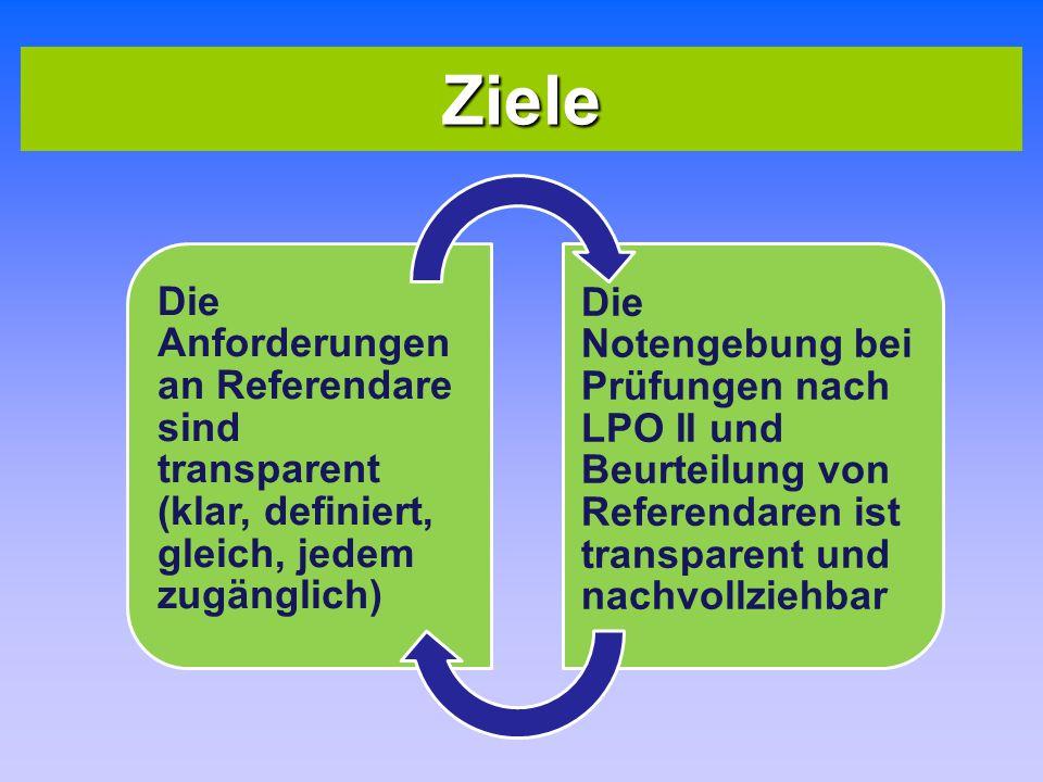 Ziele Die Anforderungen an Referendare sind transparent (klar, definiert, gleich, jedem zugänglich)