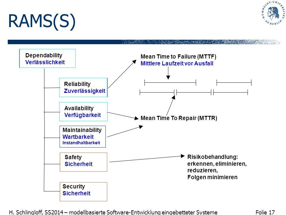 RAMS(S) Dependability Mean Time to Failure (MTTF) Verlässlichkeit