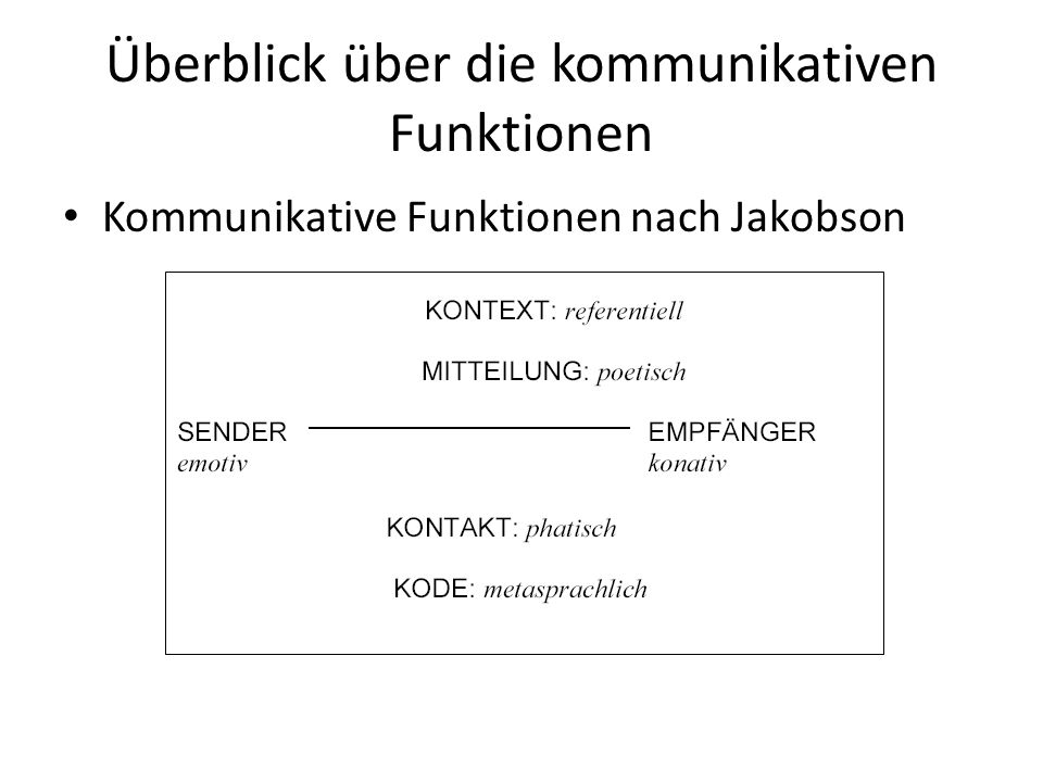 Überblick über die kommunikativen Funktionen