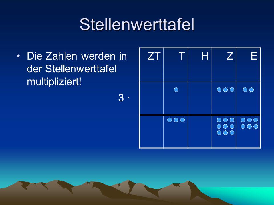 Stellenwerttafel Die Zahlen werden in der Stellenwerttafel multipliziert! ZT T H Z E 3 ∙