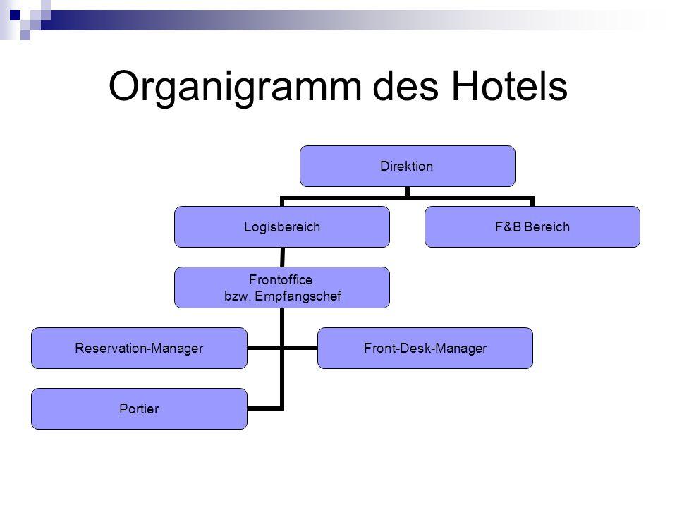 Organigramm des Hotels