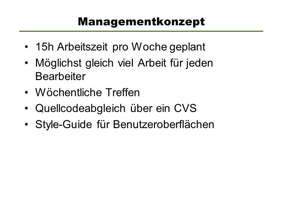 Managementkonzept 15h Arbeitszeit pro Woche geplant. Möglichst gleich viel Arbeit für jeden Bearbeiter.