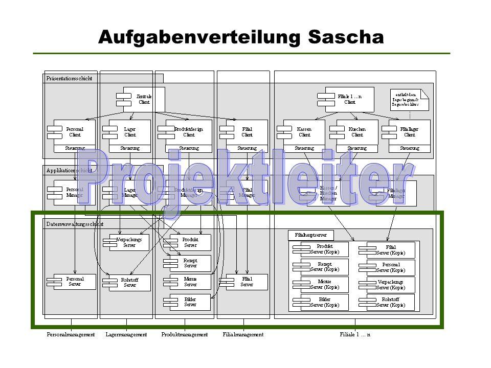 Aufgabenverteilung Sascha
