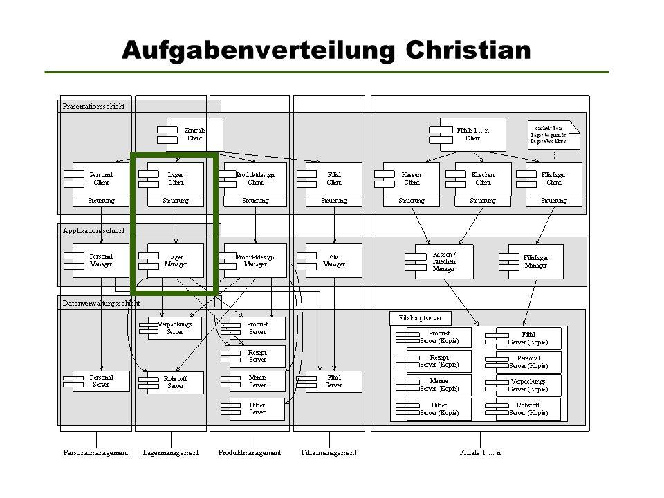 Aufgabenverteilung Christian