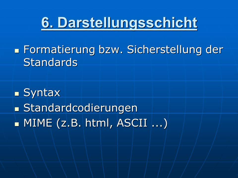 6. Darstellungsschicht Formatierung bzw. Sicherstellung der Standards