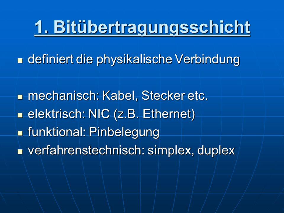 1. Bitübertragungsschicht