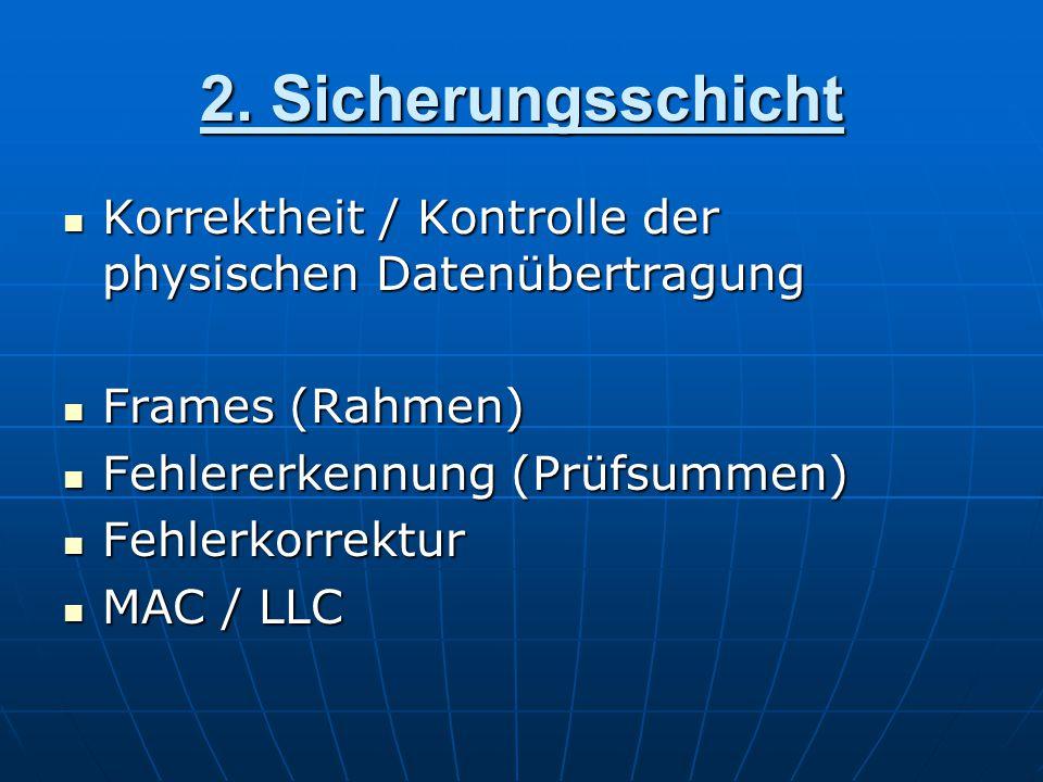 2. Sicherungsschicht Korrektheit / Kontrolle der physischen Datenübertragung. Frames (Rahmen) Fehlererkennung (Prüfsummen)