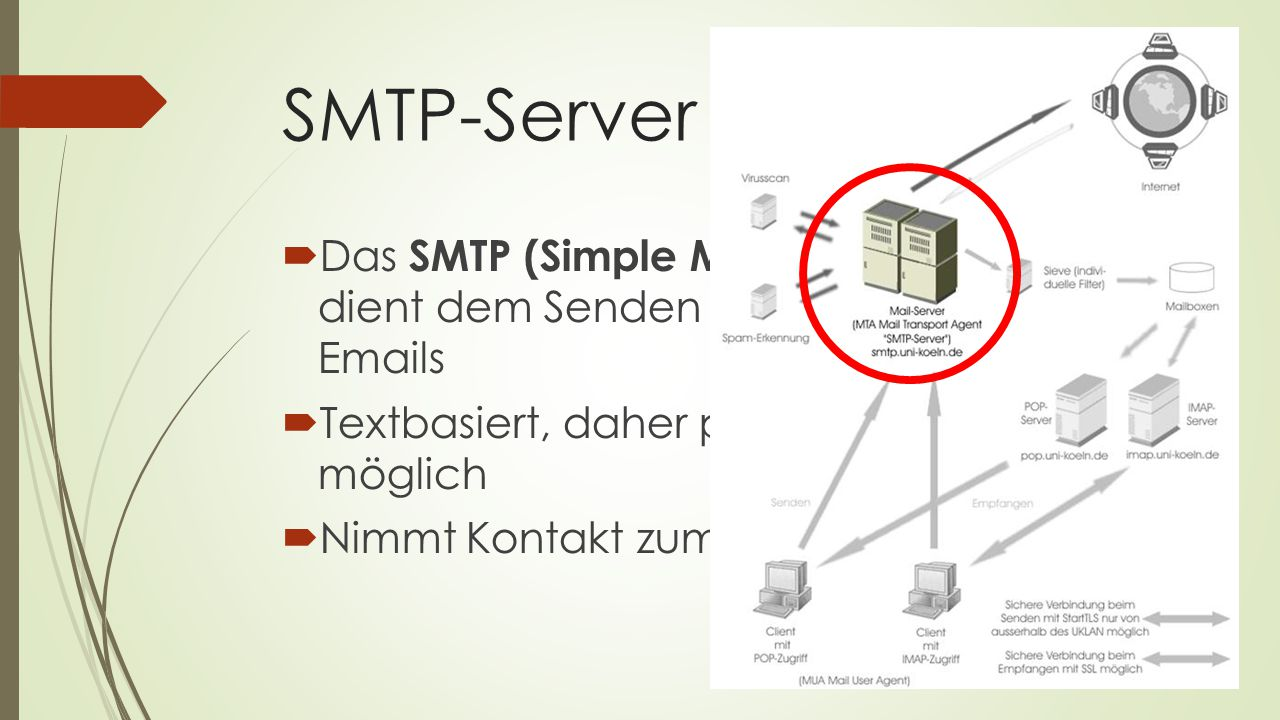 SMTP-Server Das SMTP (Simple Mail Transfer Protocol) dient dem Senden und Weiterleiten der Emails.