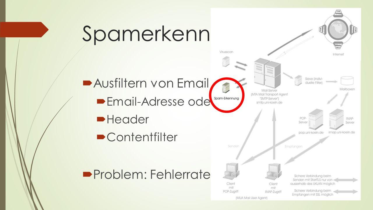 Spamerkennung Ausfiltern von Email anhand: Problem: Fehlerrate