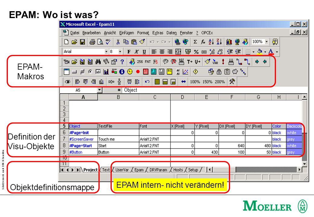 EPAM: Wo ist was EPAM- Makros Definition der Visu-Objekte