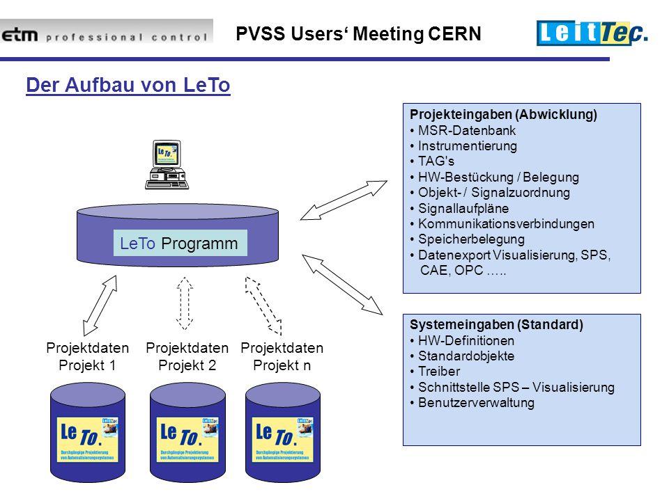 Der Aufbau von LeTo LeTo Programm Projektdaten Projekt 1 Projekt 2