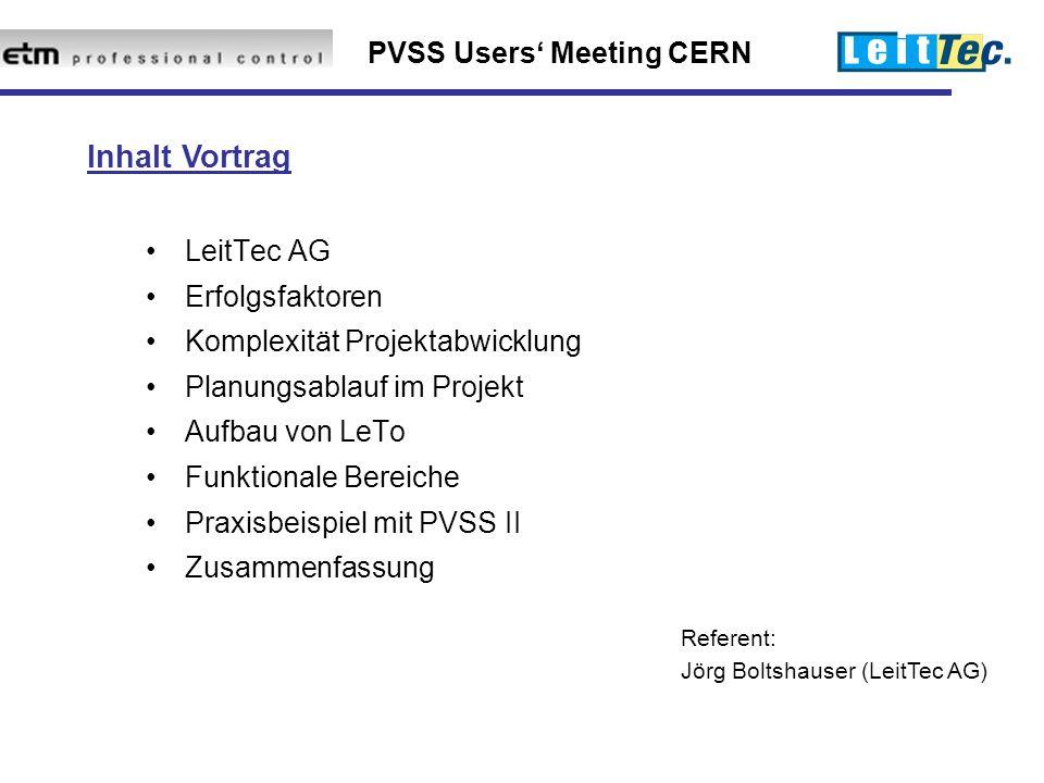 Inhalt Vortrag LeitTec AG Erfolgsfaktoren