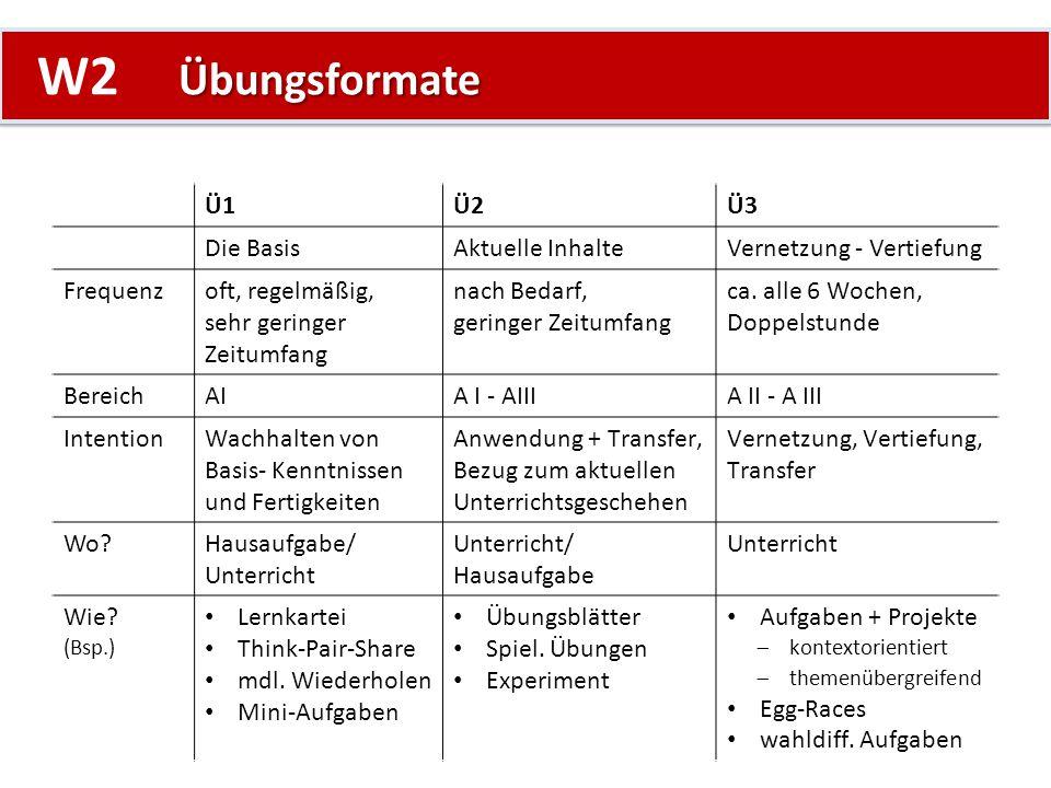W2 Übungsformate Ü1 Ü2 Ü3 Die Basis Aktuelle Inhalte
