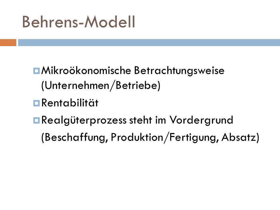 Behrens-Modell Mikroökonomische Betrachtungsweise (Unternehmen/Betriebe) Rentabilität. Realgüterprozess steht im Vordergrund.