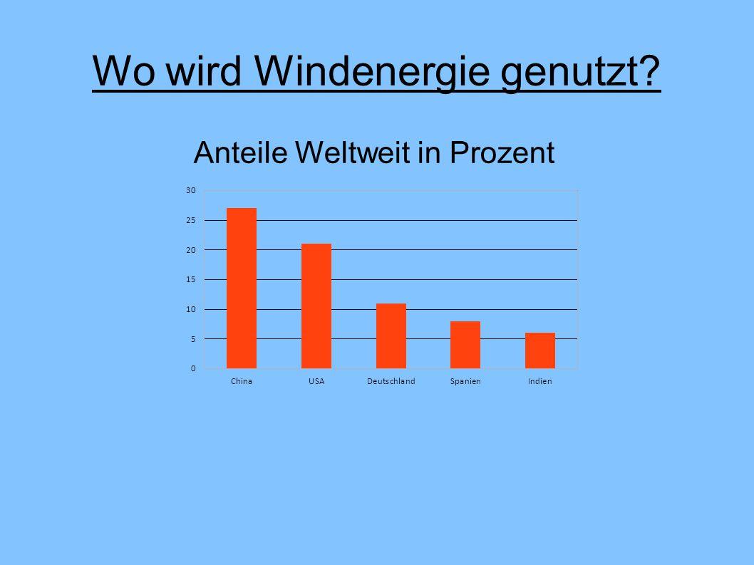 Wo wird Windenergie genutzt