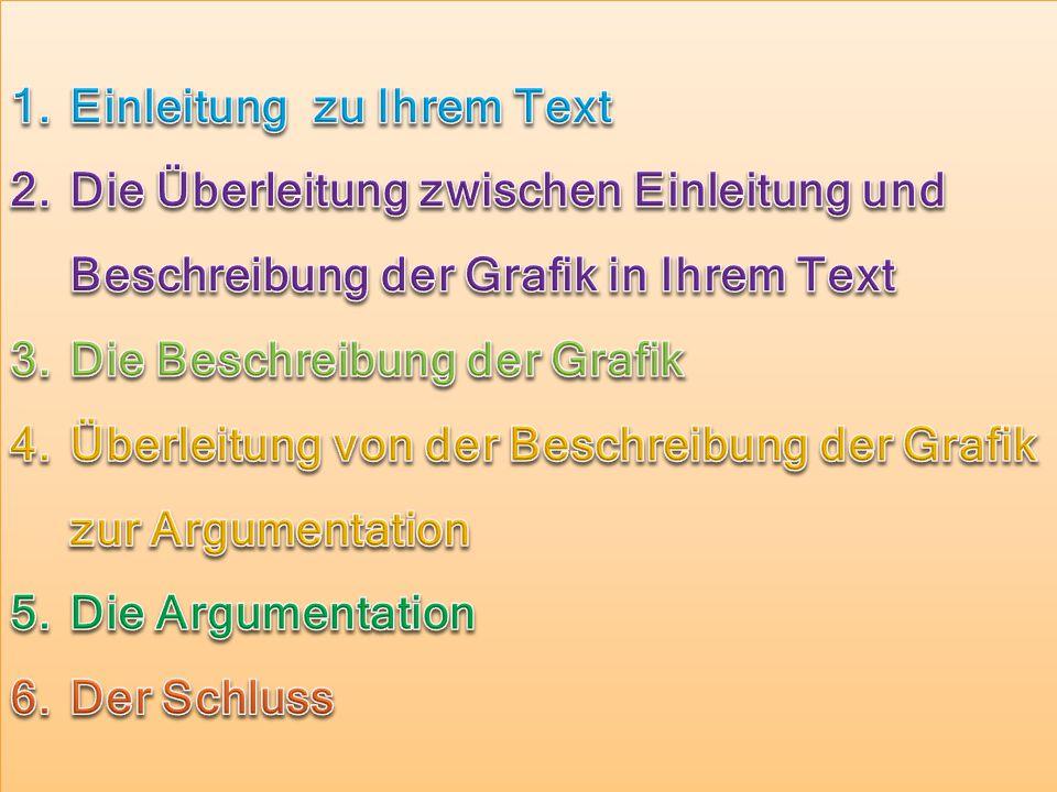 Einleitung zu Ihrem Text