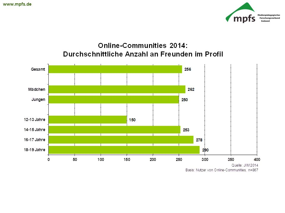 www.mpfs.de