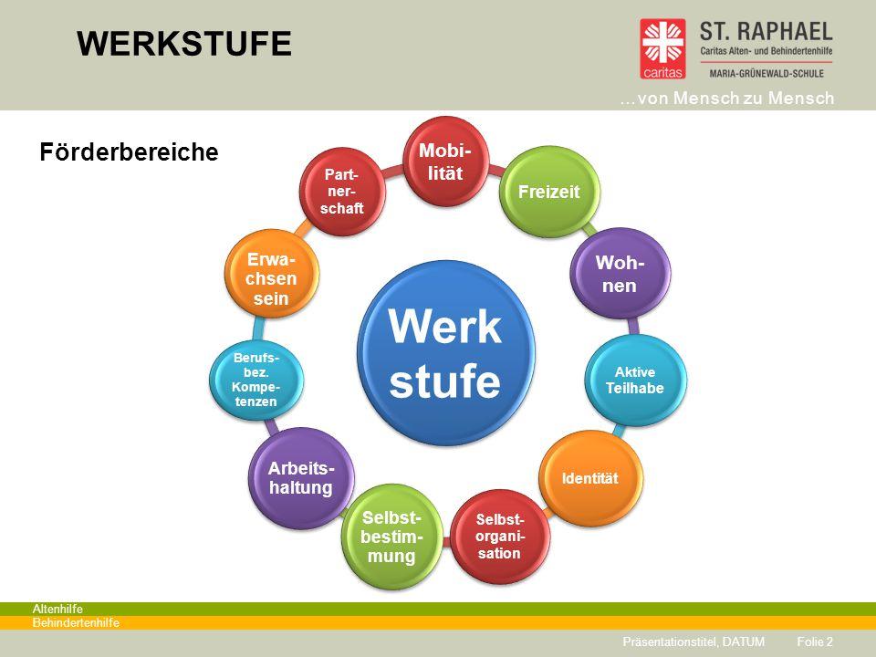 Werk stufe WERKSTUFE Förderbereiche Mobi-lität Woh-nen Freizeit