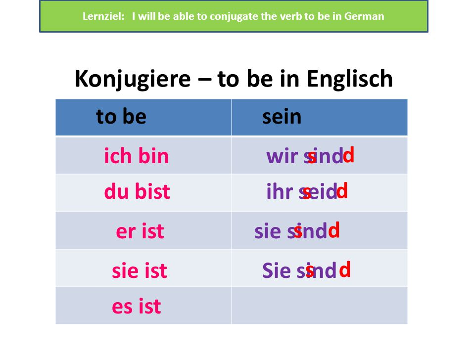 Konjugiere – to be in Englisch