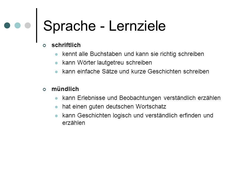 Sprache - Lernziele schriftlich