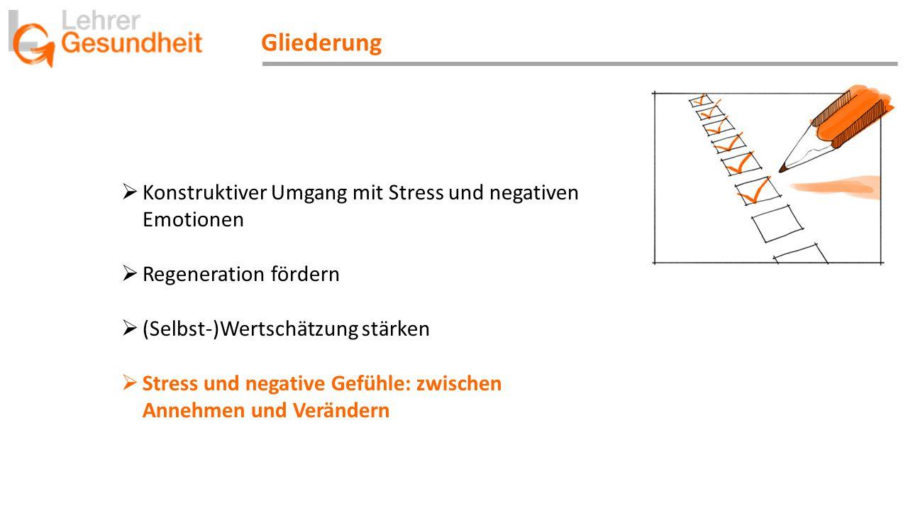 Gliederung Konstruktiver Umgang mit Stress und negativen Emotionen