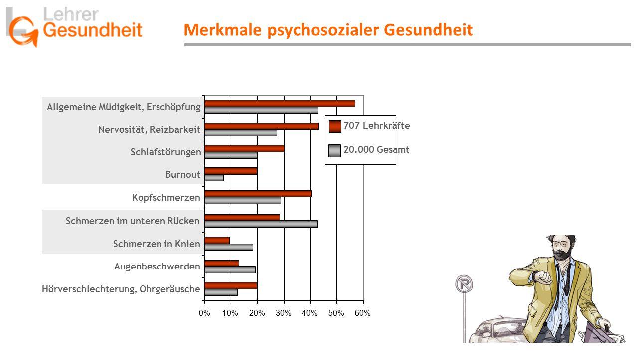 Merkmale psychosozialer Gesundheit